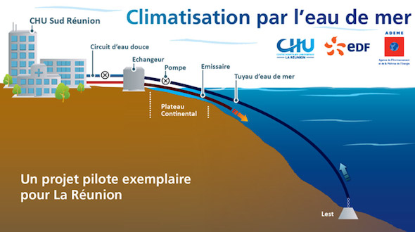 Clim-eau-de-mer-CHU